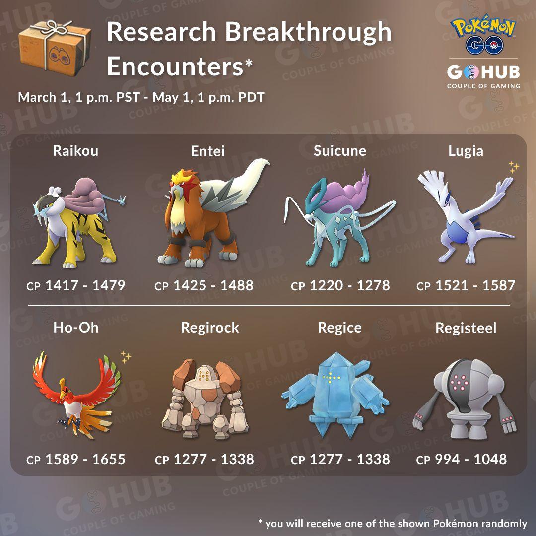 March 2019 Field Research List and Rewards | Pokemon GO Hub