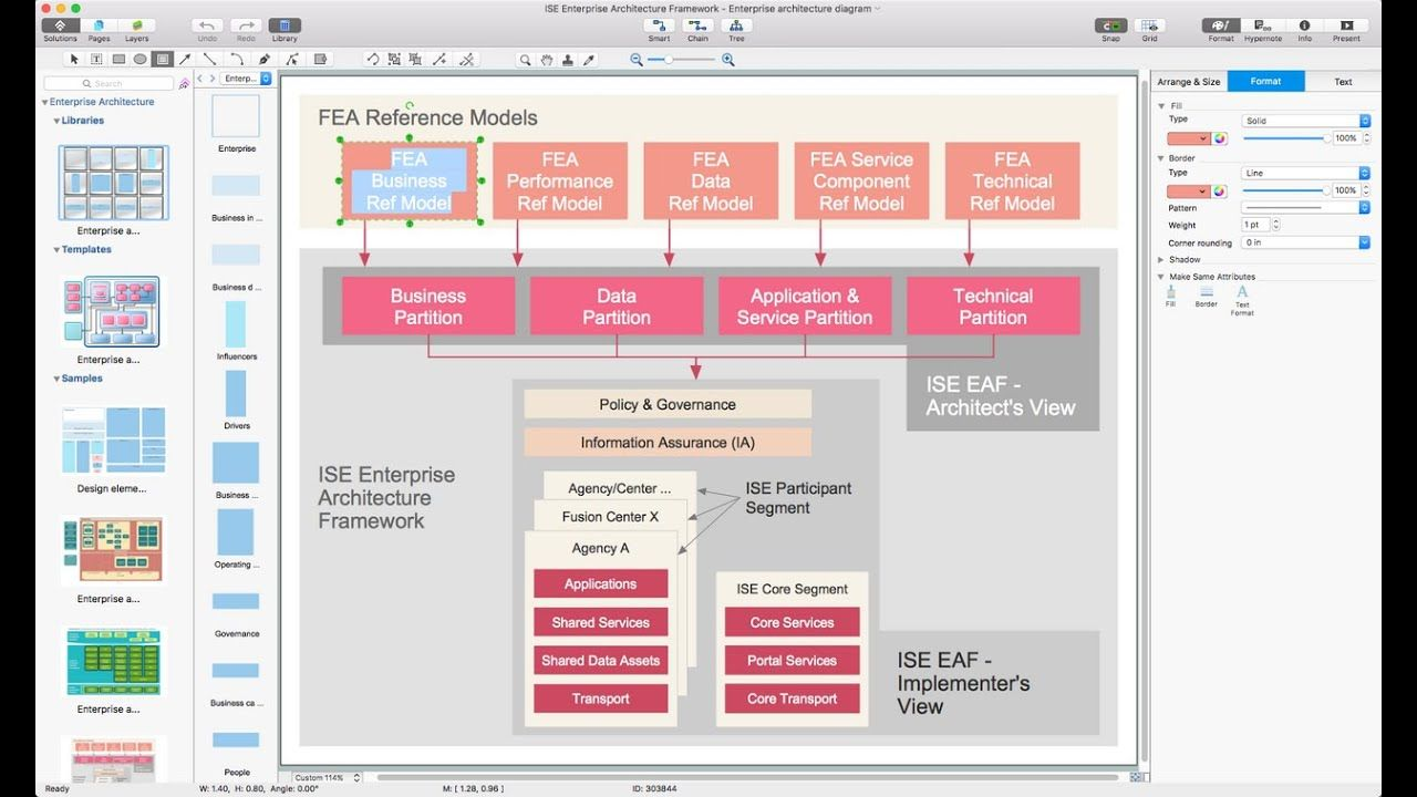 38 Clever Enterprise Architecture Diagram Design Ideas