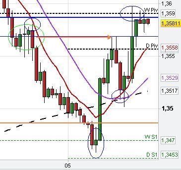 Forex Chart Pattern Trading Analysis Trading Charts Chart Wave