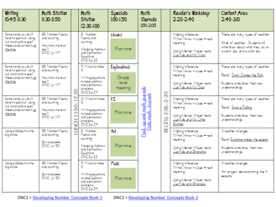 Lesson Plans For Next Week  Lesson Plan Format Lesson Plans And