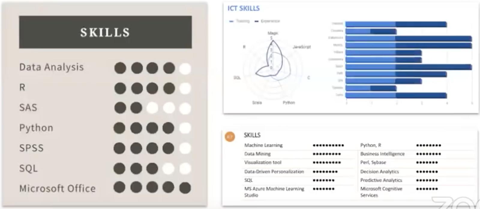 How To Build A Data Science Portfolio Data Science Data Scientist Data Analyst