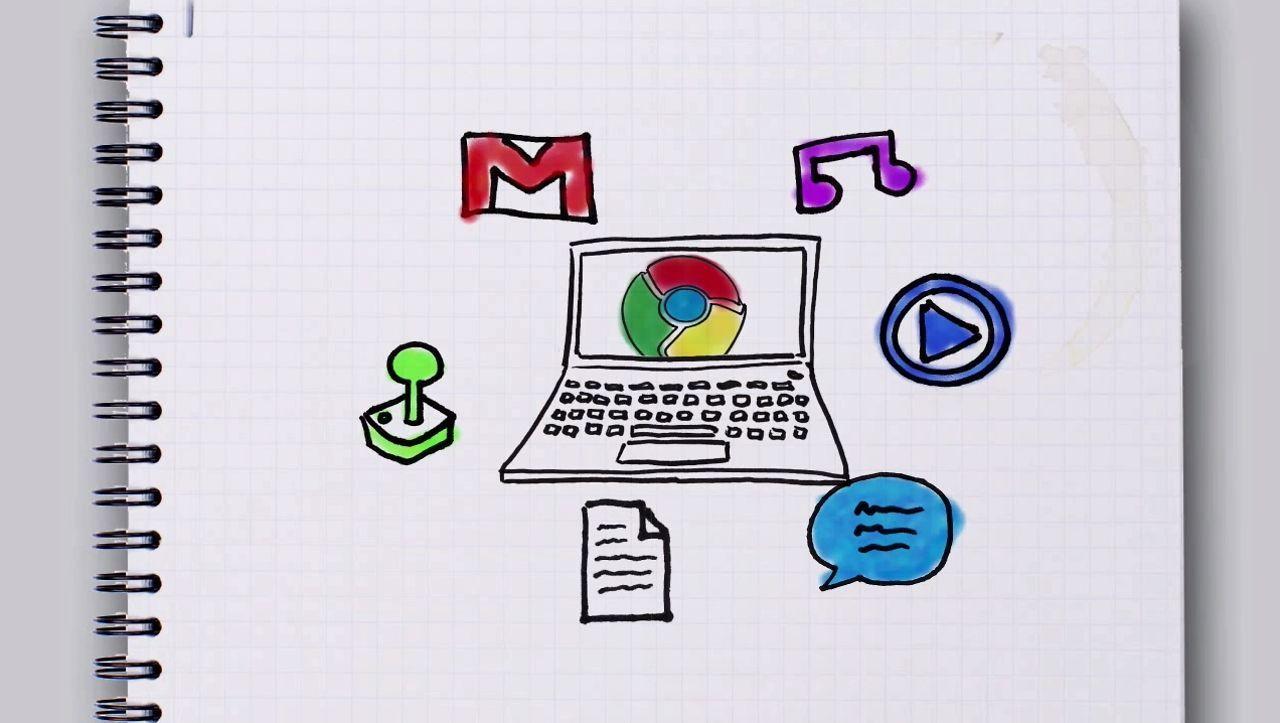 Google Chrome OS [Best of Explainer Videos] Chrome apps
