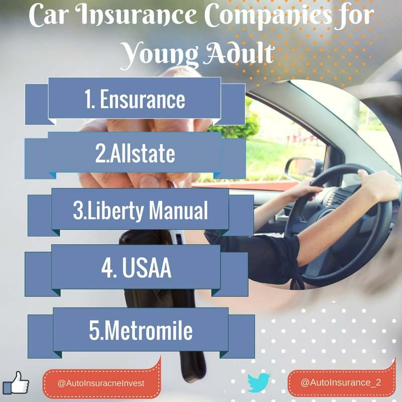 Car Insurance Companies For Young Adults Car Insurance Rental