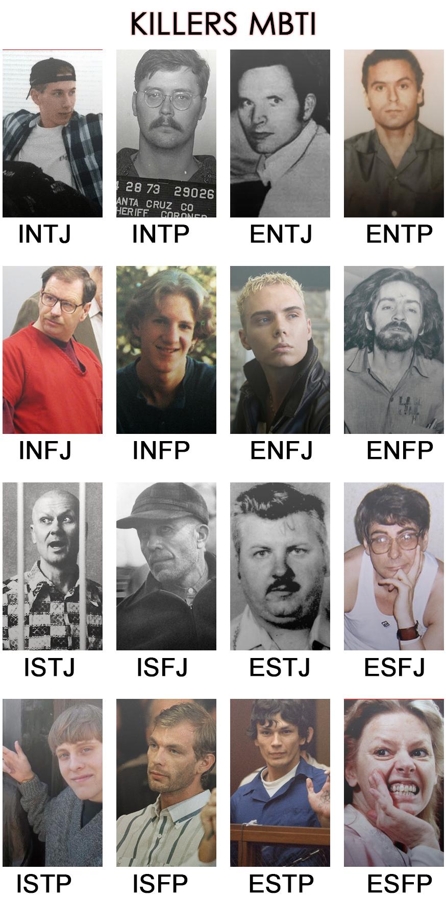 KILLERS MBTI INTJ - Eric Harris INTP - Edmund Kemper ENTJ - Dean