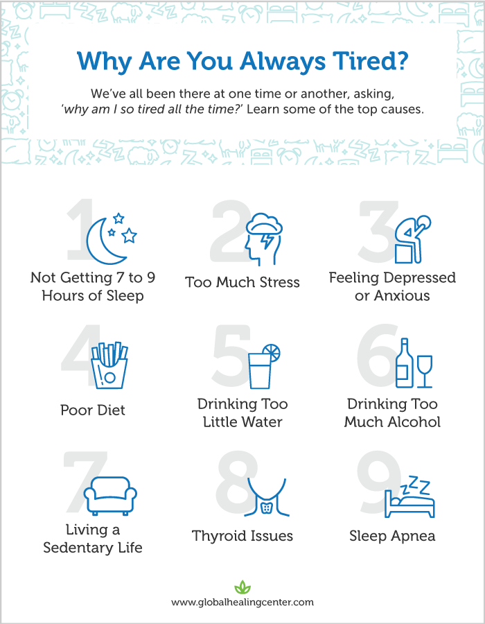 Why Am I Always Tired Simple Tips To Stay Alert Always Tired Chronic Fatigue Remedies Feeling Fatigued