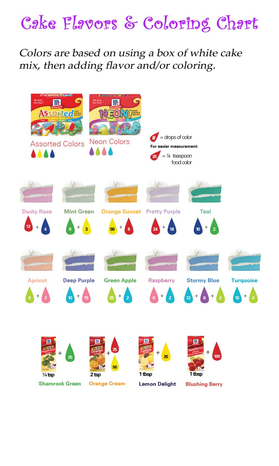 Unique Cake Flavors and Colors. Found at the McCormick website: www ...