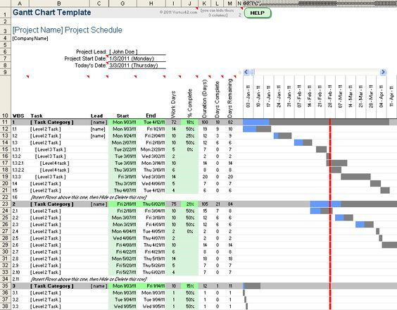 Free Gantt Chart Template for Excel Excel Pinterest Chart - safety manual template