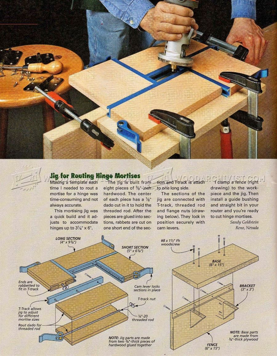 DIY Hinge Mortising Jig - Cabinet Door Construction Door ...