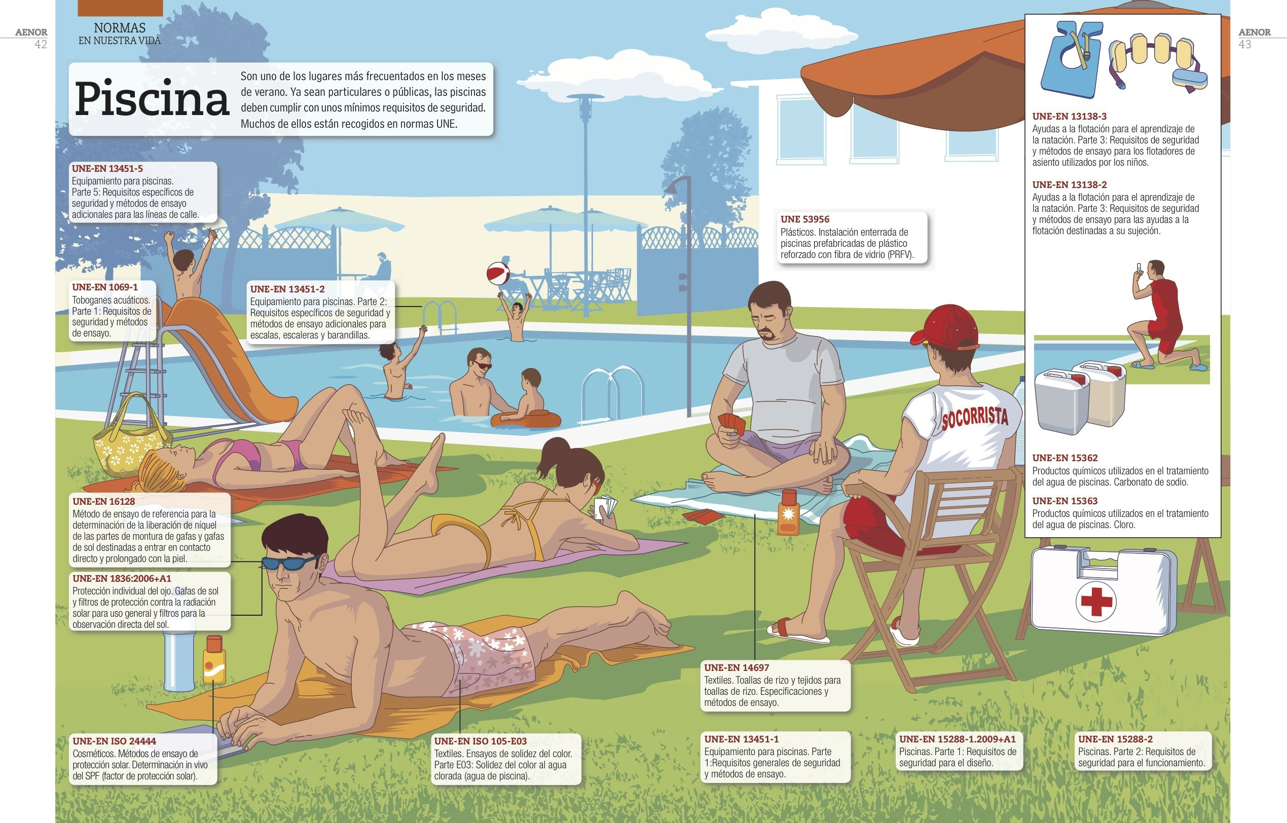 Normas UNE para piscinas #infografia