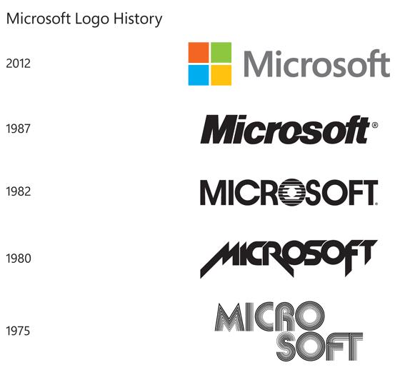 E2805174 Ad5c 4371 9da5 64a1844fee20 Png 560 525 Microsoft Logos Brand Strategy