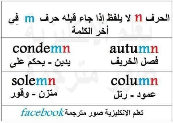 Pin By Tmara On Learn English English Vocabulary Words Learn English Words English Language Learning