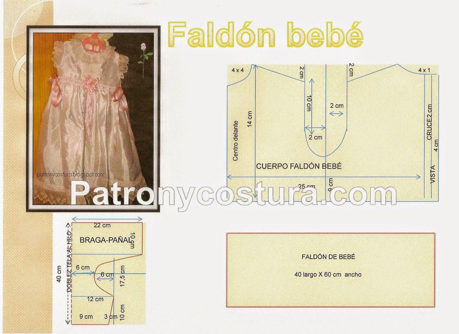 Patrón y costura : medidas del recién nacido y cómo cortar el faldón ...