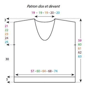 Tricot gratuit : le pull blanc coton jersey #patrontricotgratuit