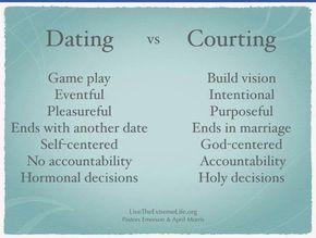 pr dating site