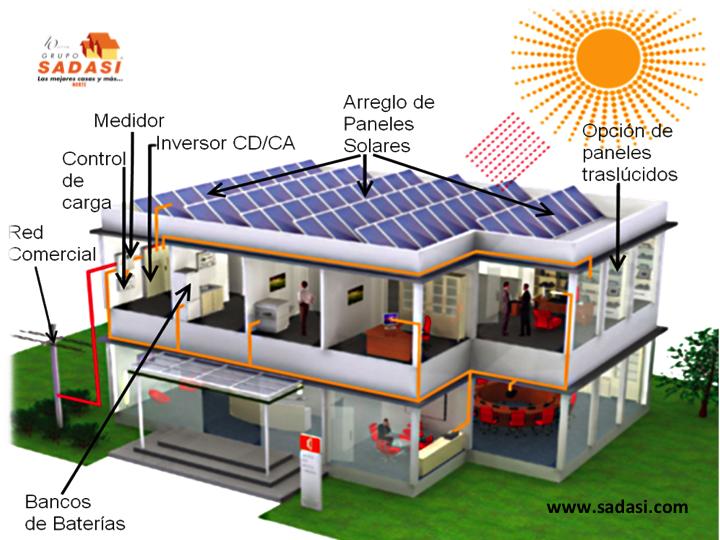 hogar LAS MEJORES CASAS DE MÉXICO. El uso de paneles