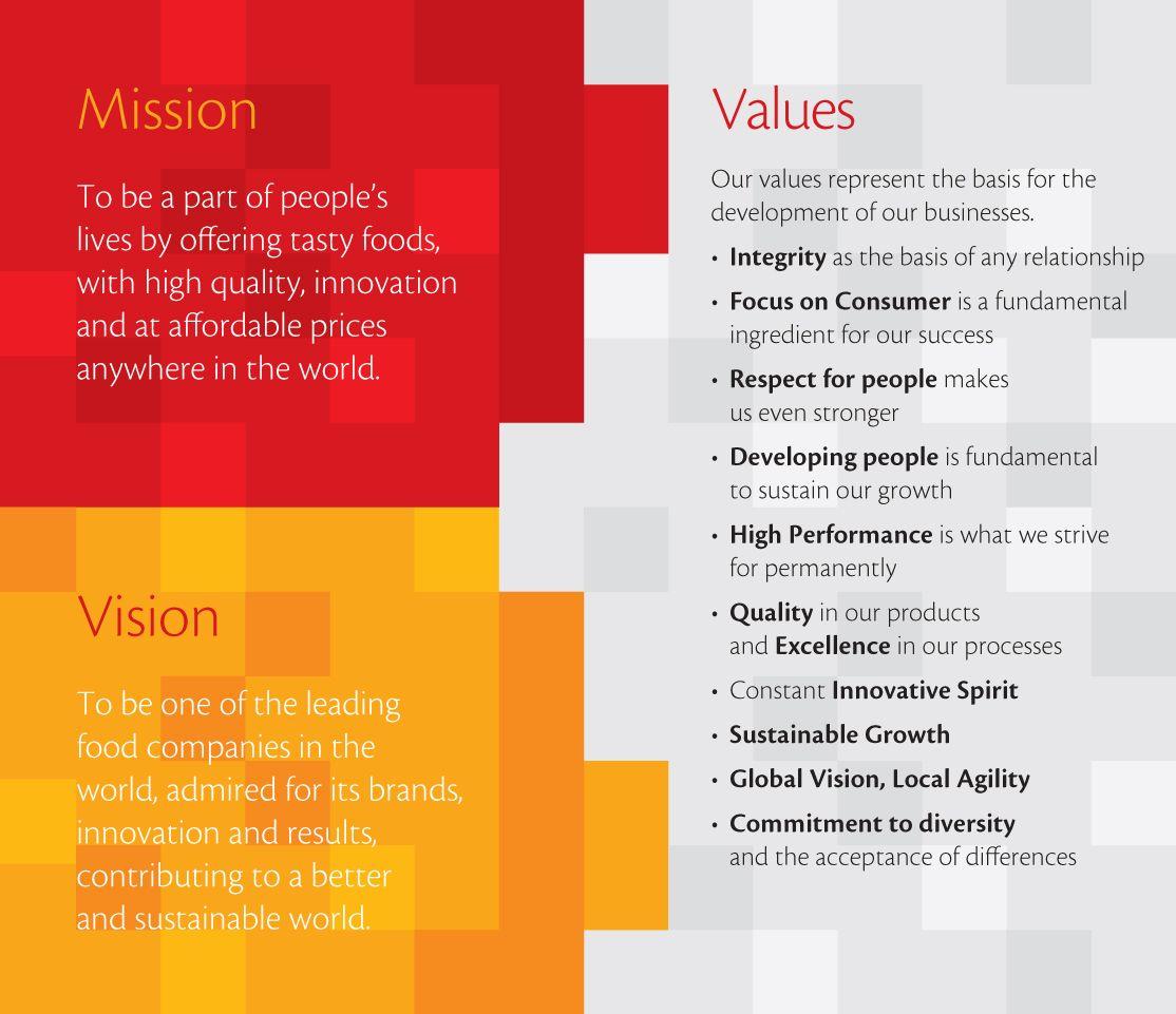 Vision Mission Business entrepreneur, Personal branding