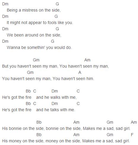 Lana Del Rey - Sad Girl Chords | LANA DEL REY | Pinterest | Sad girl ...