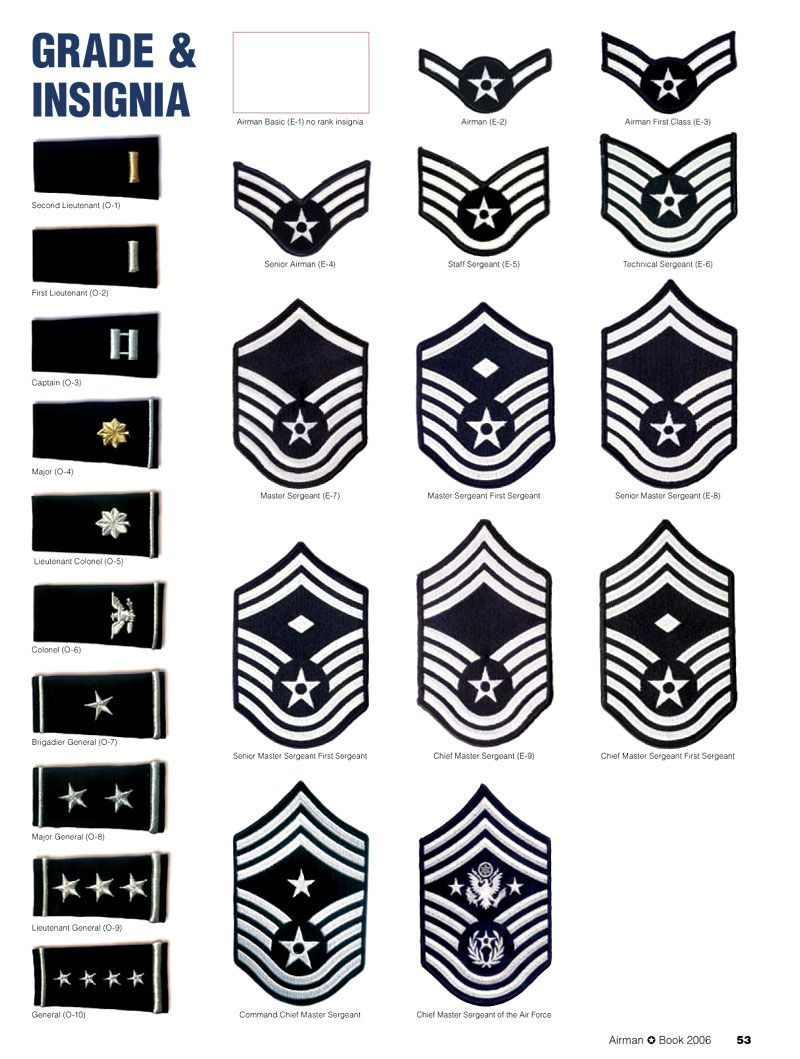 Us air force insignia better start studying i spose kr you united states military rank structure for the air force army marines navy national guard and coast guard insignia military rank sciox Choice Image