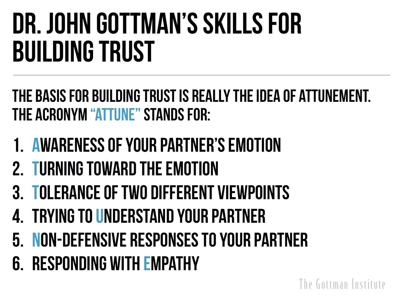 Dr John Gottman Marriage