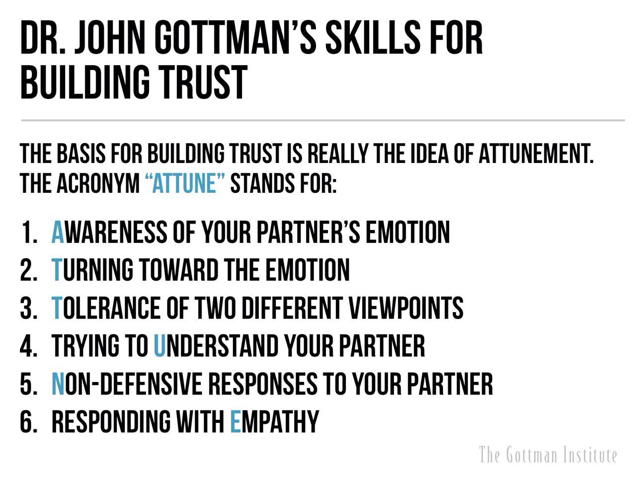 Dr John Gottman Marriage