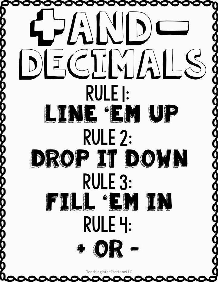 Adding and Subtracting Decimals Chant {with a free poster - decimal to fraction chart