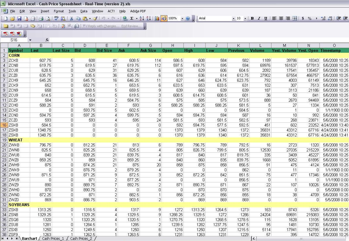Tracking Business Expenses Spreadsheet And Trucking Dispatch Spreadsheet In 2021 Spreadsheet Spreadsheet Template Truck Dispatcher Trucking profit and loss spreadsheet