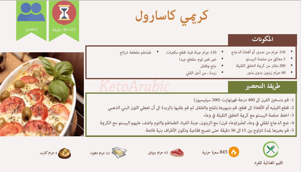 تعريف نظام كيتوجينك دايت وجبات كيتو دايت جدول رجيم قليل الكربوهيدرات غني البروتين هو نظام غذائي يسمى Low Carbohydrate Diet Diet Schedule Keto Diet Food List