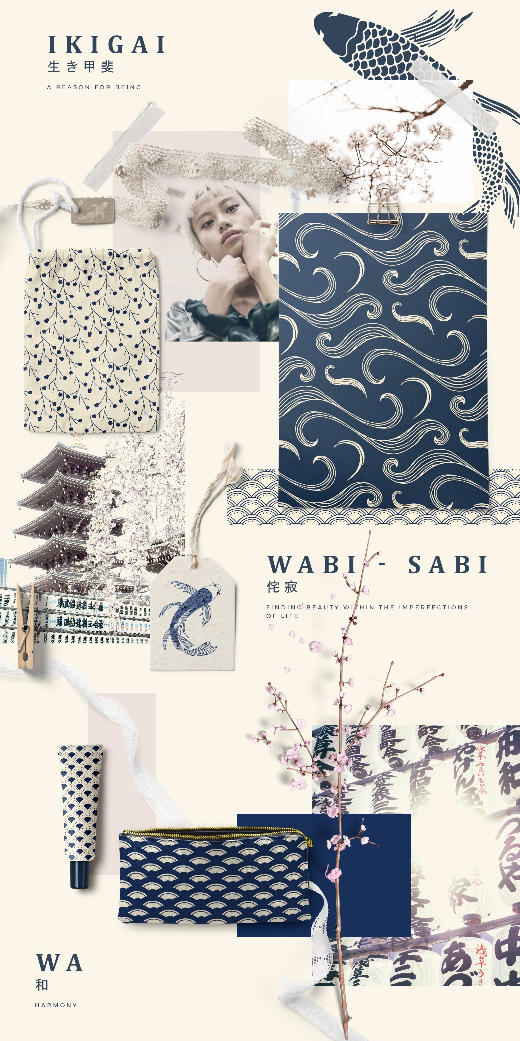 Hand Drawn Japanese Patterns By Youandigraphics On Creativemarket