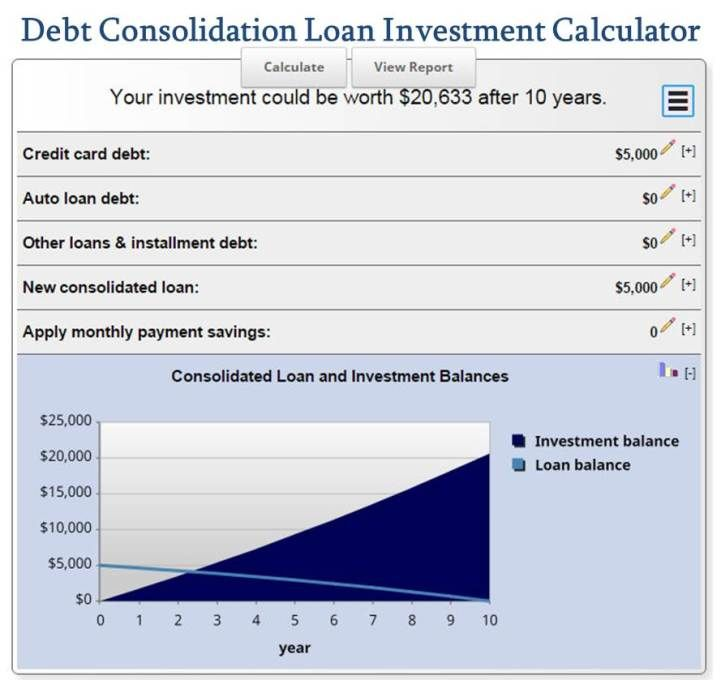 Free mortgage calculator mn the ultimate selection in