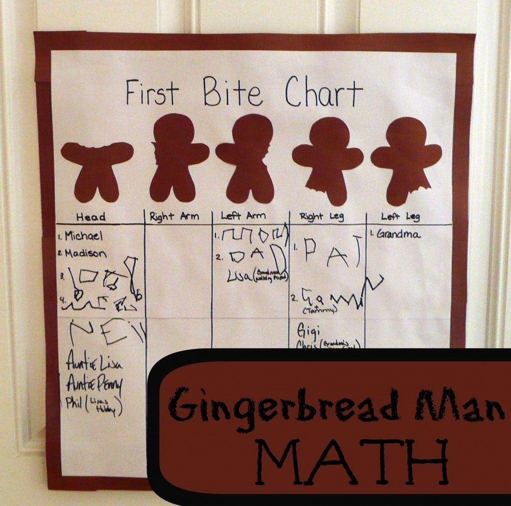 Gingerbread Man Activity First Bite Chart