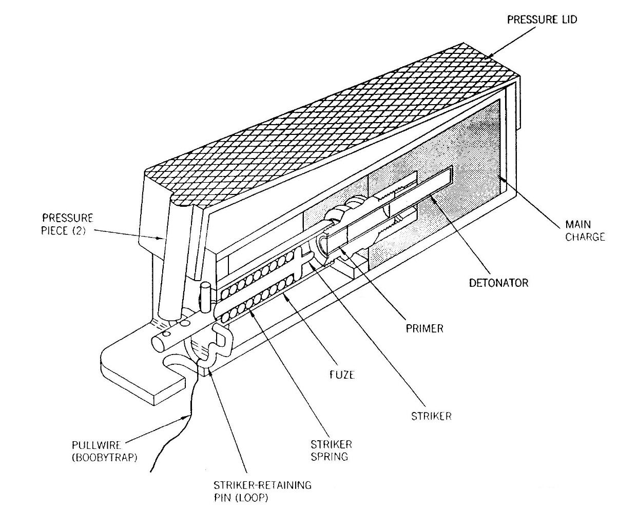 Danish M 47 I Pm Mine Schematic