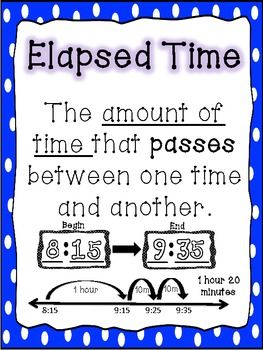 Elapsed time, Task cards and Common cores on Pinterest