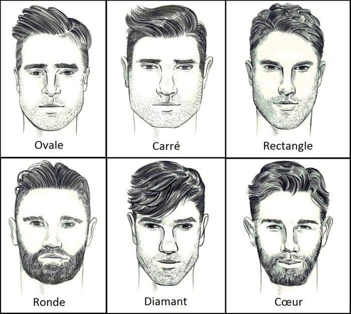 13++ Choisir sa coupe de cheveux le dernier