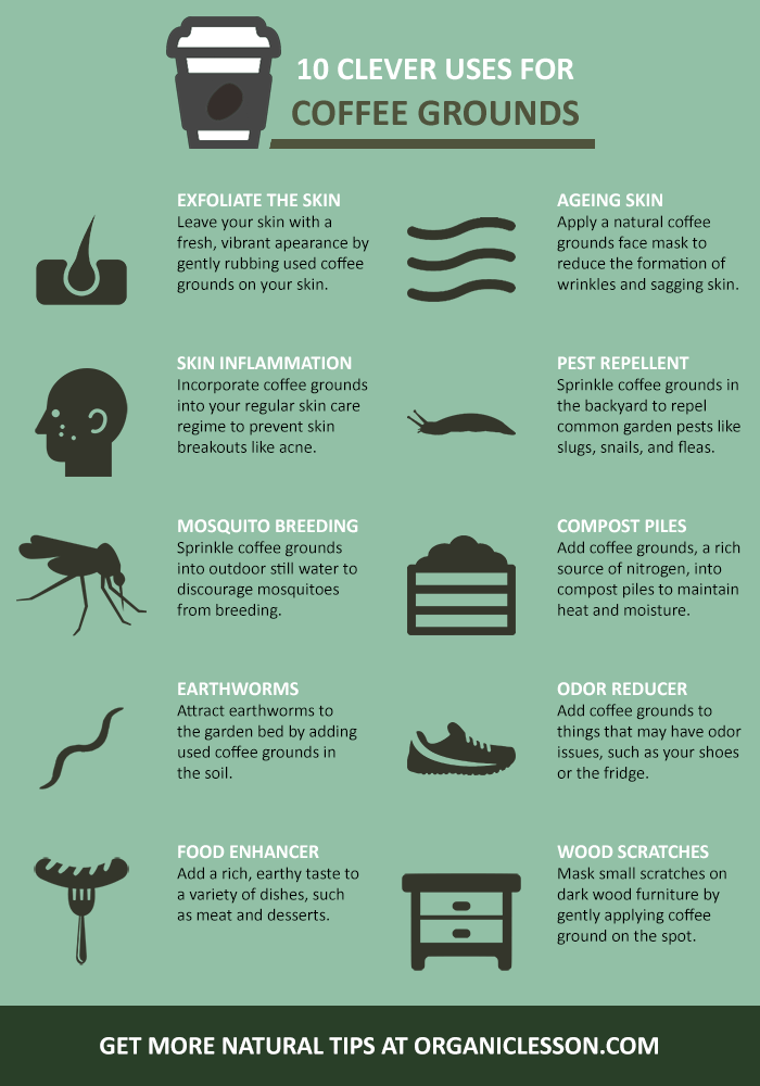 14 Clever Uses For Fresh Used Coffee Grounds Infographic Uses For Coffee Grounds Coffee Grounds Coffee Uses