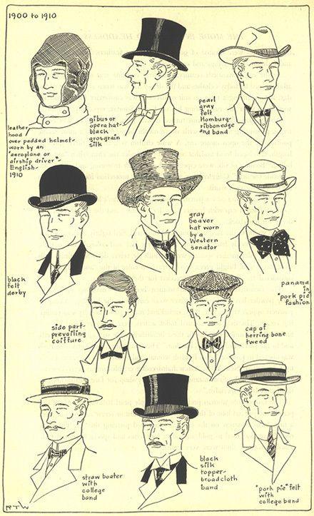 1900-1910 History of Hats  56ac0ea34da