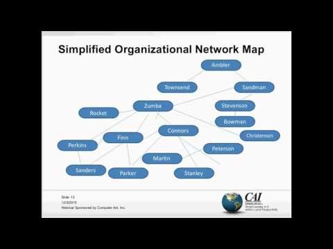 Stakeholder Engagement Uncovering the u201cHiddenu201d Org Chart - project organization chart