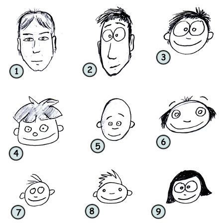How To Draw Faces Cartoon Drawings Face Drawing Cartoon People