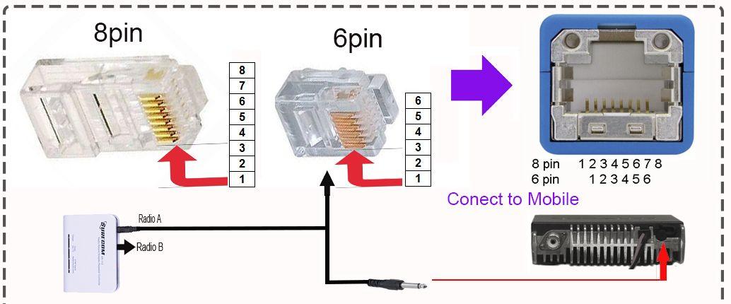 SURECOM Repeater Cable for SURECOM system to Motorola GM-300