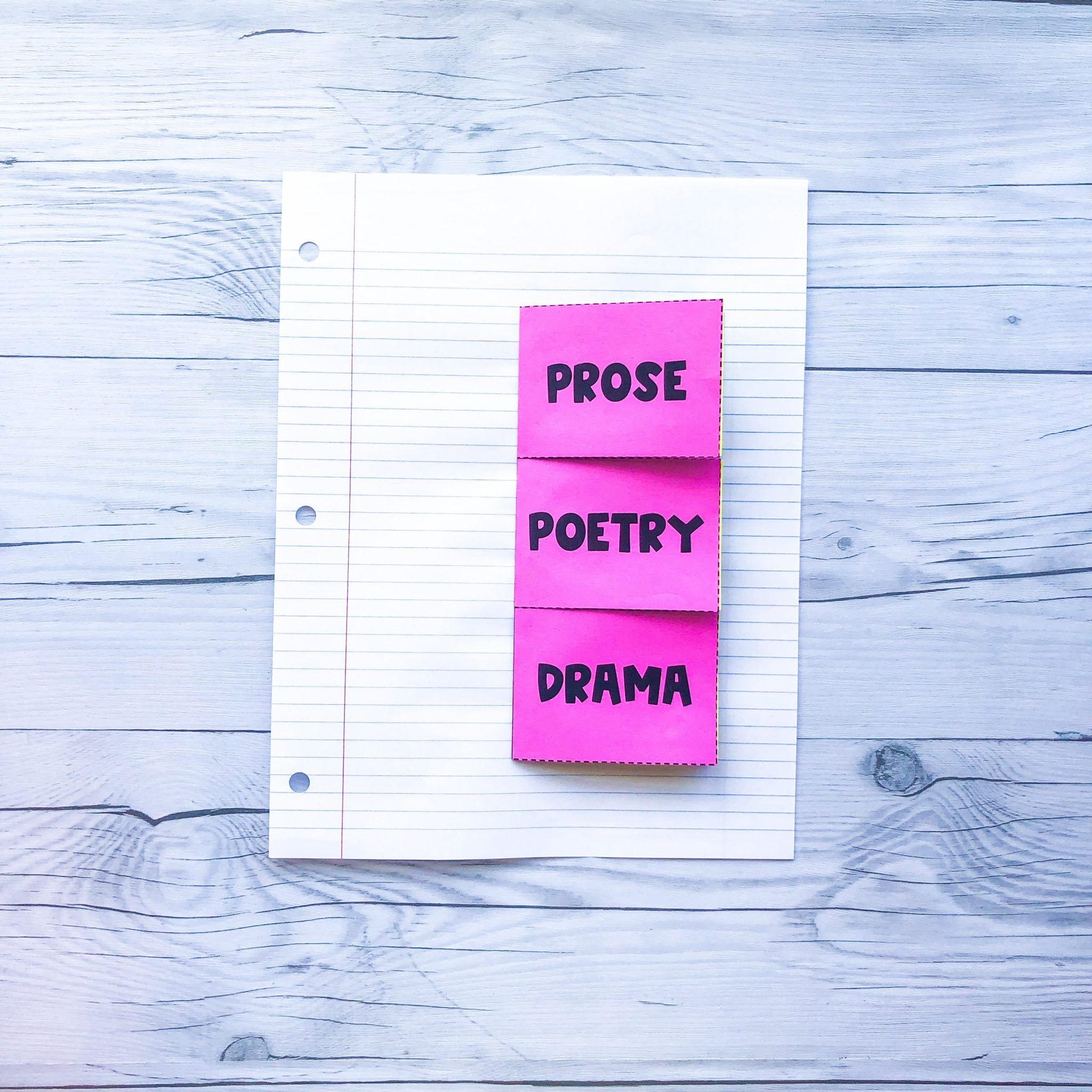 Poetry Prose Drama Notes In