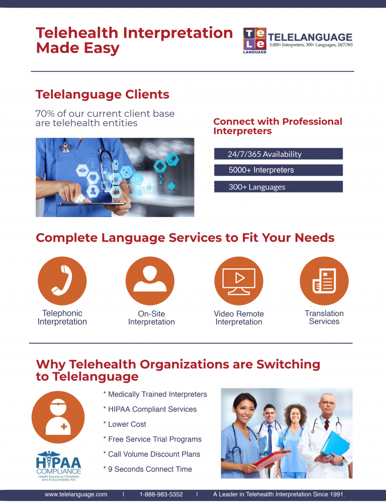 Telehealth The Importance Of Medical Interpreters In Telemedicine