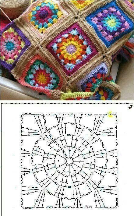 Tutorial. .Granny Squares | Crochê De Avó | Pinterest | Ganchillo ...