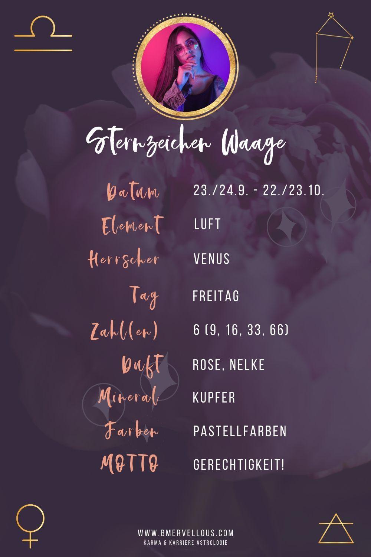 Sternzeichen Portraits Be Mervellous Astrologische Beratung Sternzeichen Sternzeichen Waage Wassermann Sternzeichen