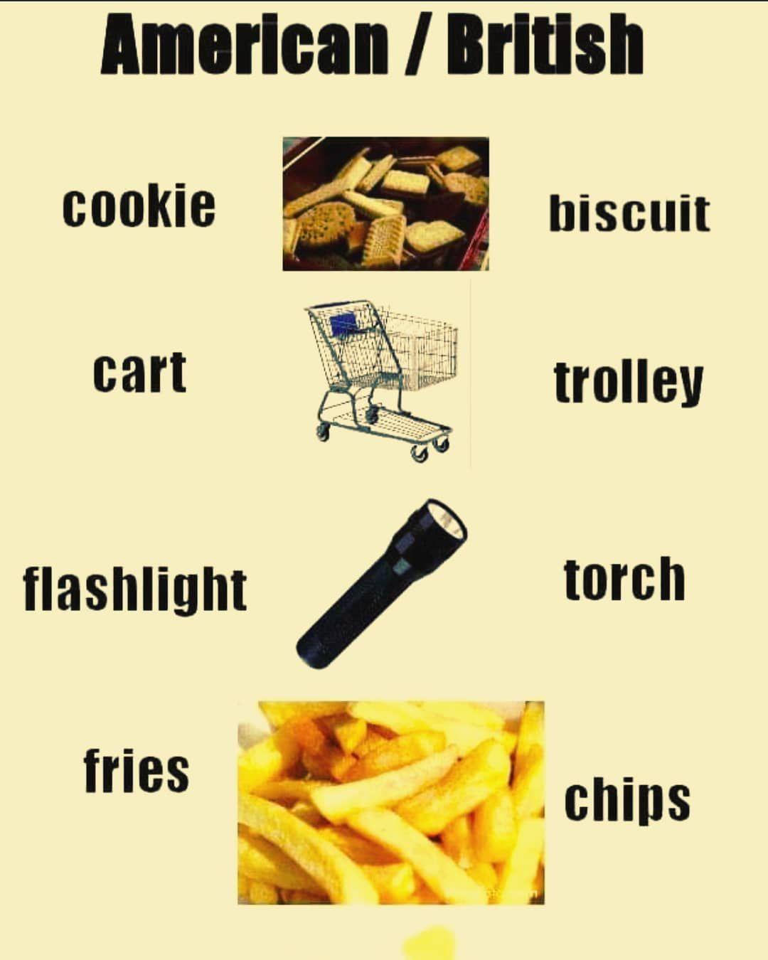 مرحبا بك لتعلم اللغة الانجليزية كلمات مترجمة صور انجليزي لغة عربية لغة انجليزية محتوى متنوع اقتباسات إنجليزية أخبار British Cookies Learn English Learning