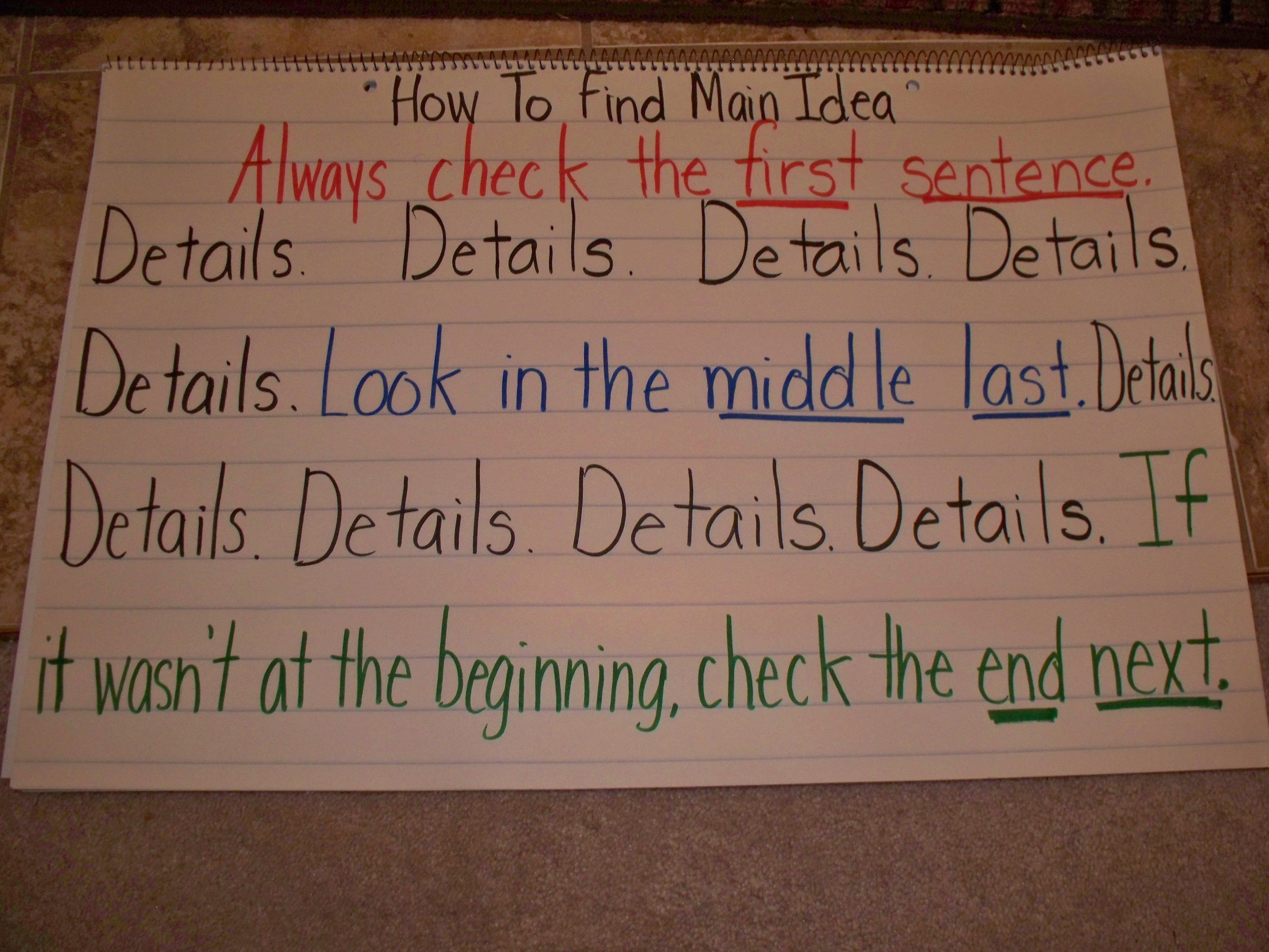 How To Find Main Idea Poster Tells You Where To Look 1st