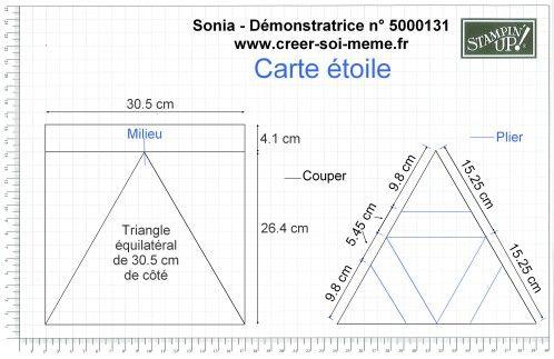 Fiche technique Carte étoile - Sonia - démonstratrices Stampin\u0027Up