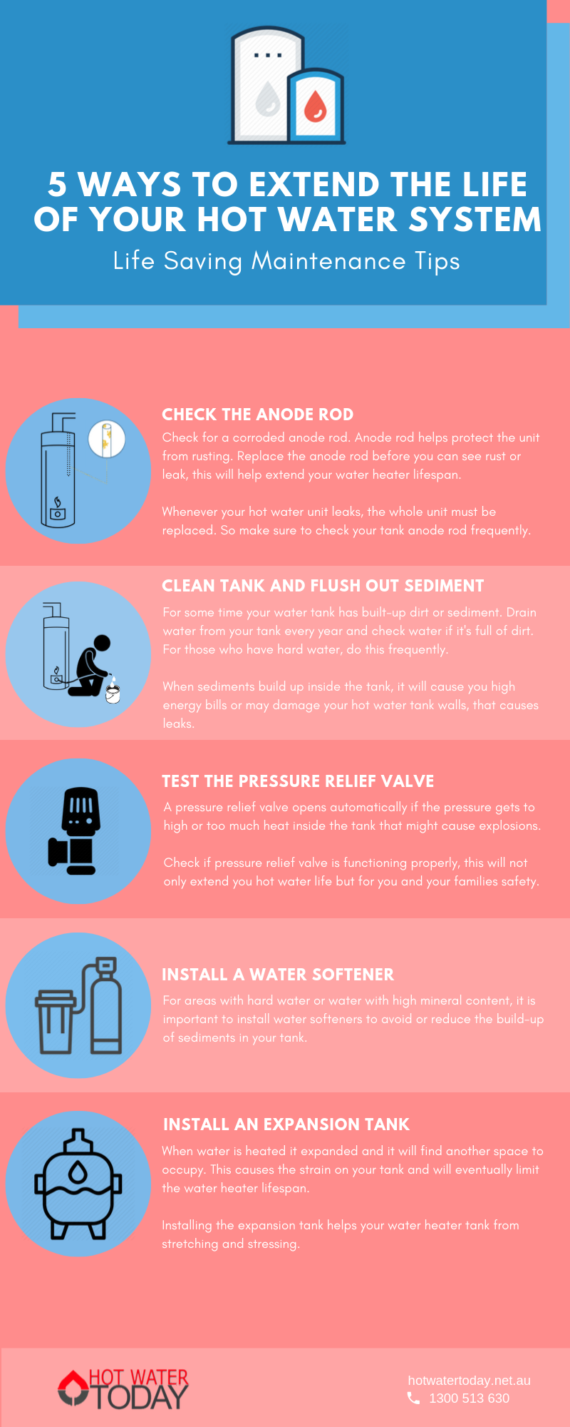 5 Ways To Extend The Life Of Your Hot Water System Hot Water System Water Systems Hot Water