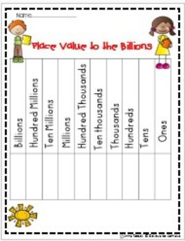 image relating to Free Printable Place Value Chart named Spot Relevance Charts in direction of the Billions- Totally free ❤❤❤TPT Showcased