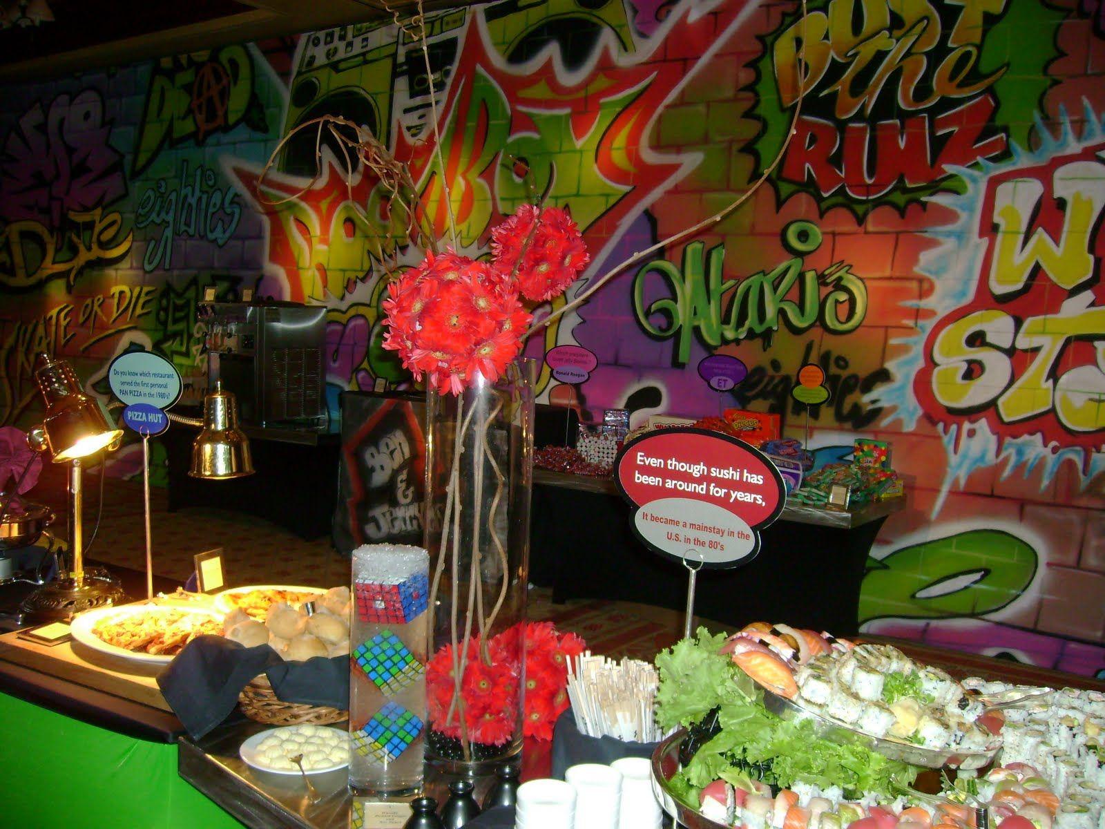 80s Decorations Amazon