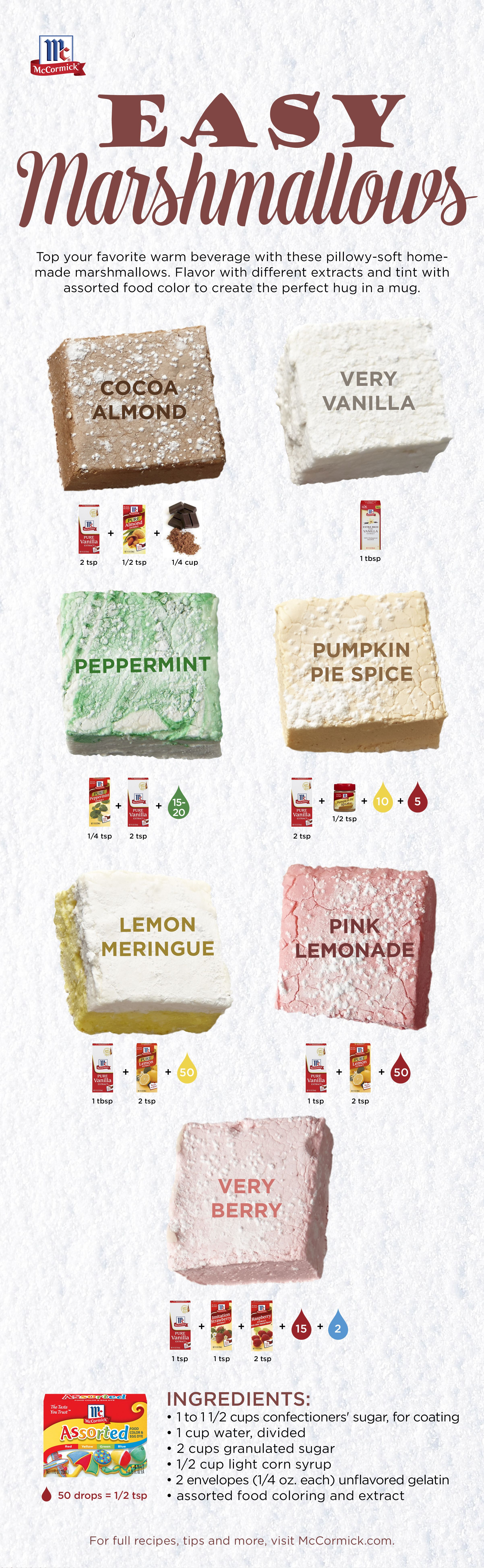 Take your favorite warm drink or dessert to the next level by topping with homemade marshmallows. Use extracts and food color to create flavors from cocoa almond and peppermint to pink lemonade!