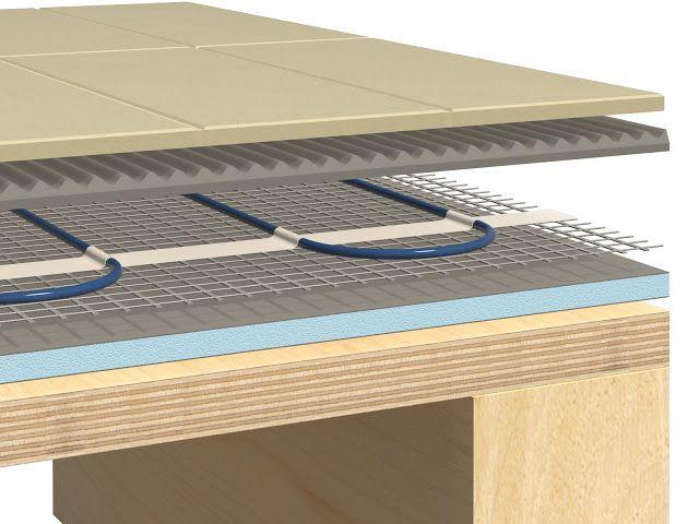 Maximise Your Benefits With Kingspan Underfloor Heating Insulation Electric Underfloor Heating Underfloor Heating Bathroom Flooring
